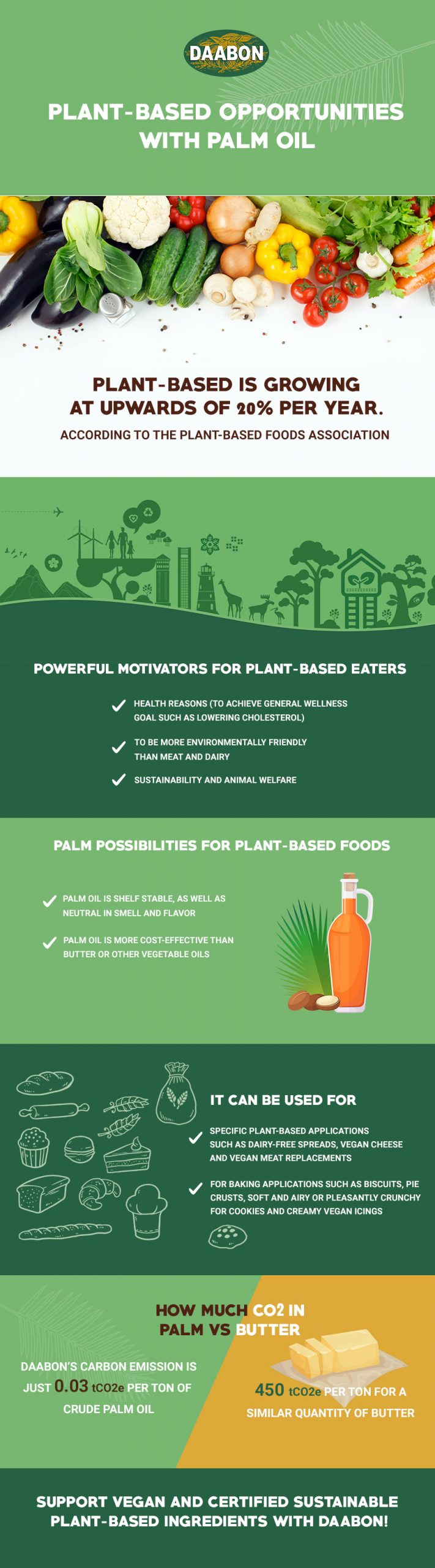 plant-based-opportunities-with-palm-oil