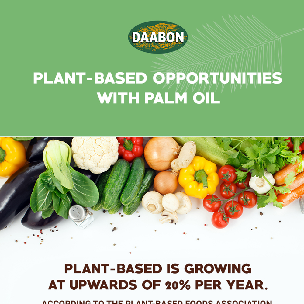Plant Based Opportunities with Palm Oil